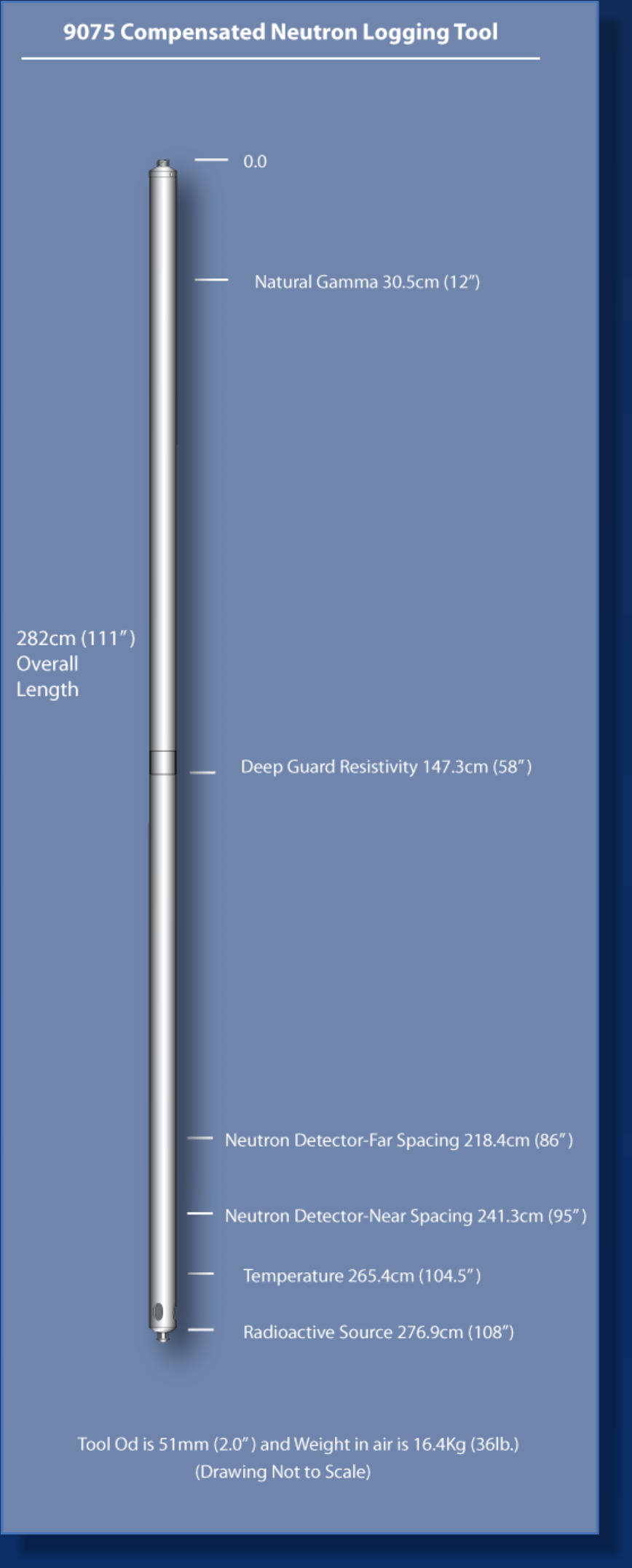 deepguard 5.0